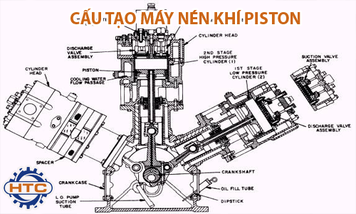 cau-tao-may-nen-khi-piston-hitachi-thumbnail